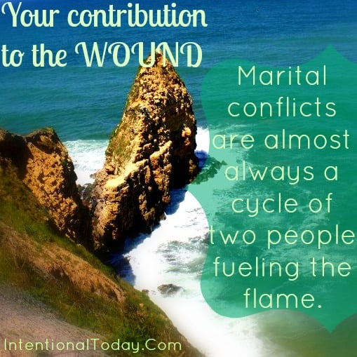 Image: Your contribution to the wound